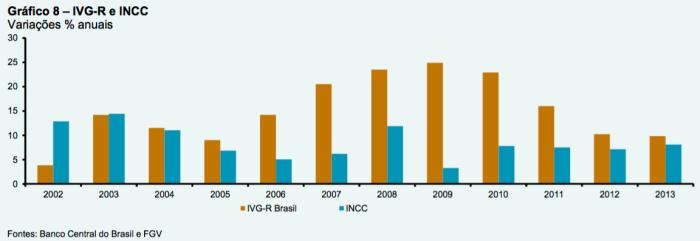 ivg-r-x-incc-2002-2013