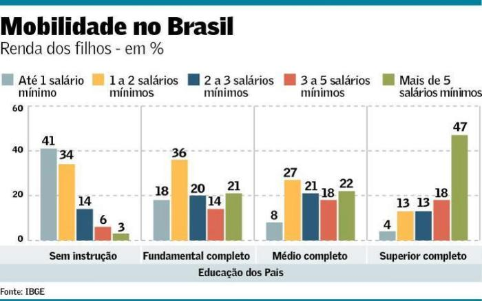 mobilidade-no-brasil