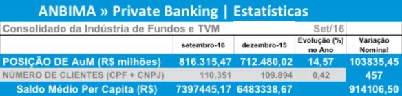 private-banking-dez15-set16