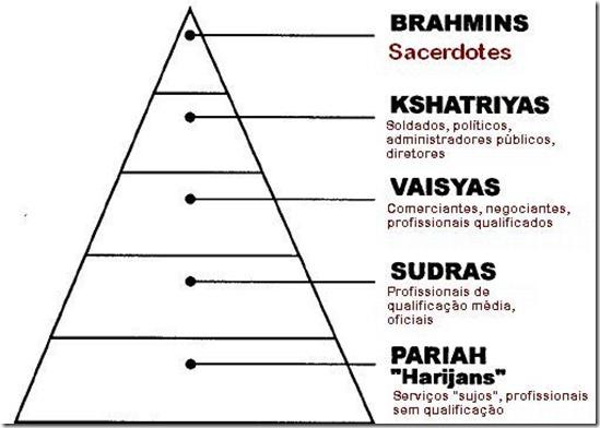 caste-system
