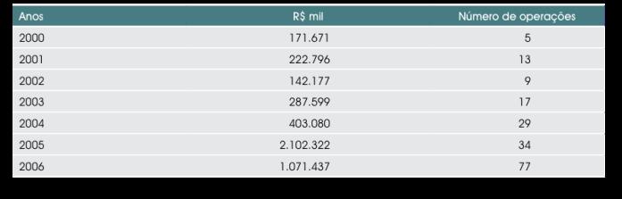 emissa%cc%83o-primaria-de-cri-2000-2006