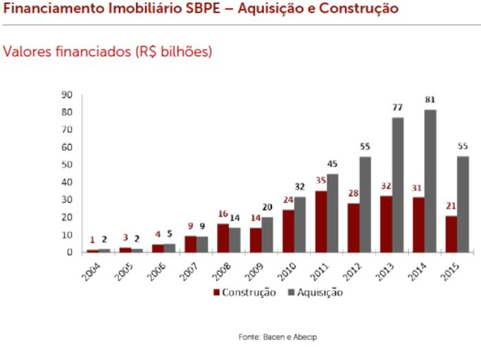 sbpe-aquisic%cc%a7a%cc%83o-e-construc%cc%a7a%cc%83o