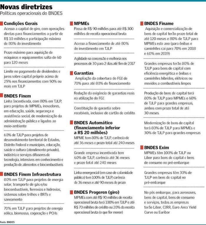 politicas-operacionais-do-bndes-em-2017