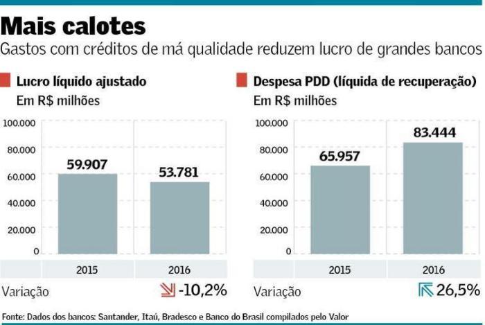 mais-calotes-2016