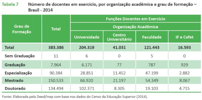 numero-de-docentes-2014