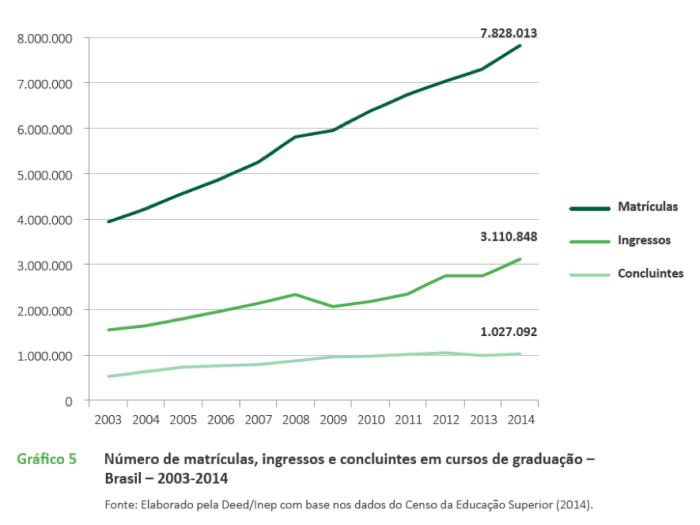 numero-total-de-matriculas-2003-2014