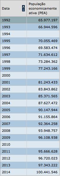 pea-1992-2014