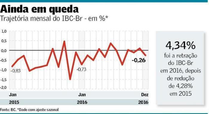ibc-br-2016